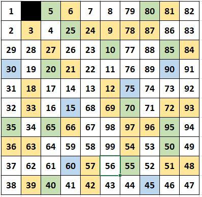 http://www.prise2tete.fr/upload/Autleaf-CaptureJPG.jpg
