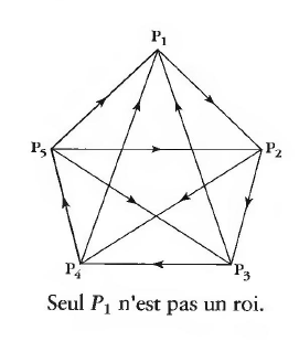 http://www.prise2tete.fr/upload/Azdod-roi.PNG