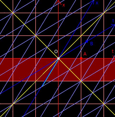 http://www.prise2tete.fr/upload/Clydevil-GridRedBlueEndWl.png