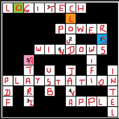 http://www.prise2tete.fr/upload/DeepSpidou2.5-informatique_enigme_1.png