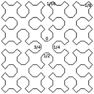 http://www.prise2tete.fr/upload/Ebichu-sierpinski.png