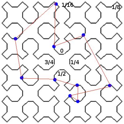 http://www.prise2tete.fr/upload/Ebichu-sierpinski2.png