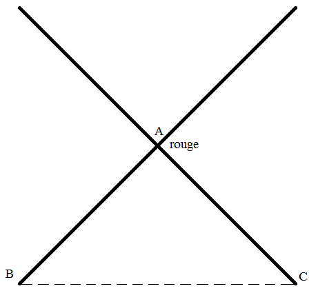 http://www.prise2tete.fr/upload/Emigme-shemathematiques.png
