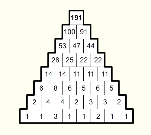 http://www.prise2tete.fr/upload/FRiZMOUT-gwenigme4.png
