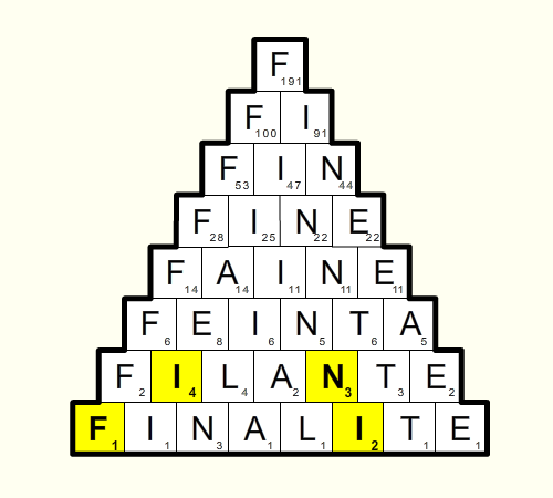 http://www.prise2tete.fr/upload/FRiZMOUT-gwenigme5.png
