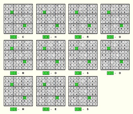 http://www.prise2tete.fr/upload/FRiZMOUT-nobodydy-etape3.png