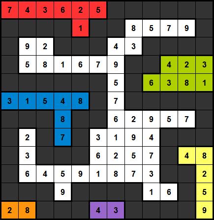 http://www.prise2tete.fr/upload/FRiZMOUT-snakeregions.jpg