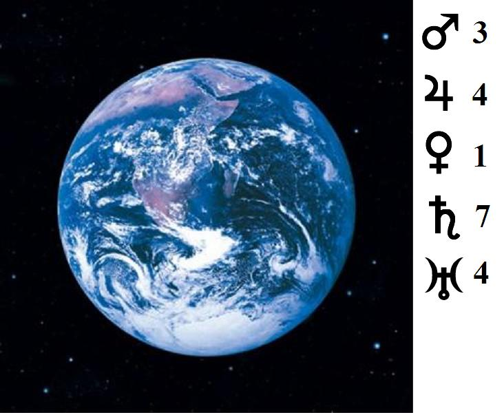 http://www.prise2tete.fr/upload/Flying_pyros-1-earth.JPG