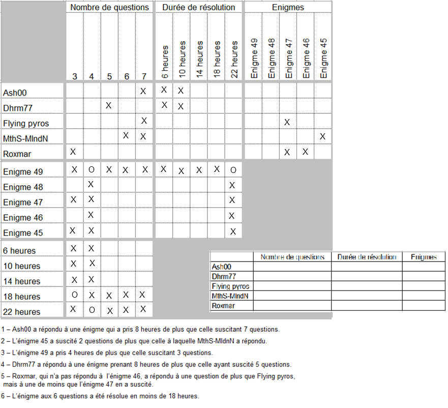 http://www.prise2tete.fr/upload/Franky1103-integramme.png