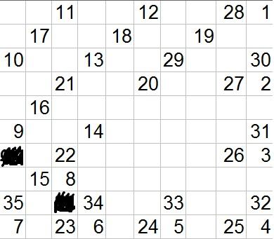 http://www.prise2tete.fr/upload/GrandChene-crypto.jpg