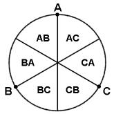 http://www.prise2tete.fr/upload/Jackv-Achat_automobile_Graphe.jpg