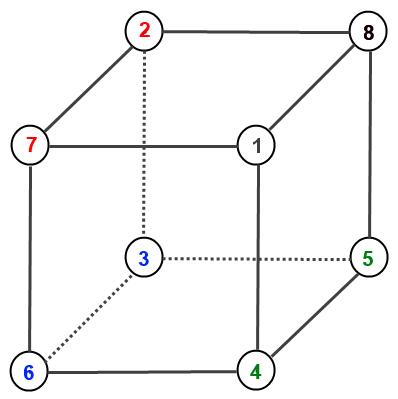 http://www.prise2tete.fr/upload/Jackv-CubeMagique.png