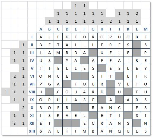 http://www.prise2tete.fr/upload/Klimrod-00-Lui-Meme-Picroises3.jpg