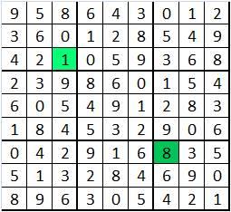 http://www.prise2tete.fr/upload/Klimrod-00-Nobo-Village-Sudoku.jpg