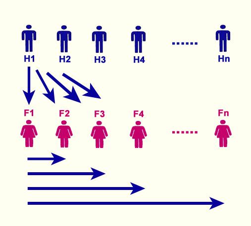 http://www.prise2tete.fr/upload/Klimrod-16-Azdod-Hommes-femmes.jpg