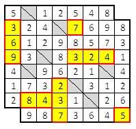 http://www.prise2tete.fr/upload/Klimrod-16-Gwen-Grille02-Kakuro.jpg