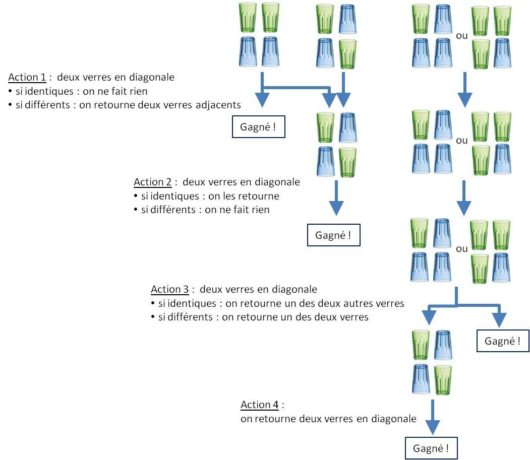 http://www.prise2tete.fr/upload/Klimrod-16-JulesV-Verres.jpg