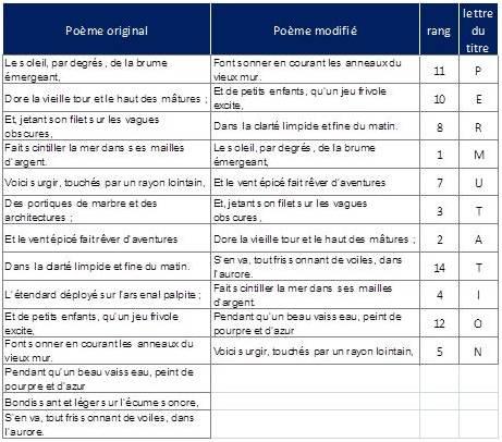 http://www.prise2tete.fr/upload/Klimrod-16-Manege62.jpg