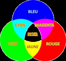 http://www.prise2tete.fr/upload/Klimrod-94_Couleur.png