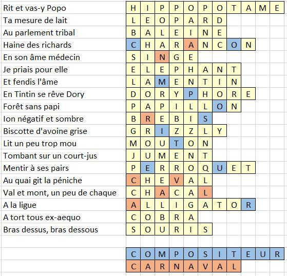 http://www.prise2tete.fr/upload/Klimrod-ElpafioSaintSaens.jpg