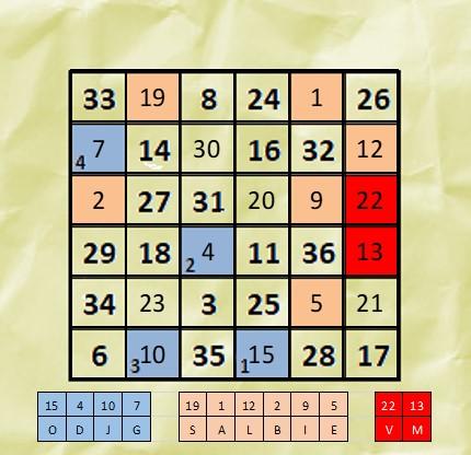 http://www.prise2tete.fr/upload/Klimrod-Jackv_Gastro_CarreMagique.jpg