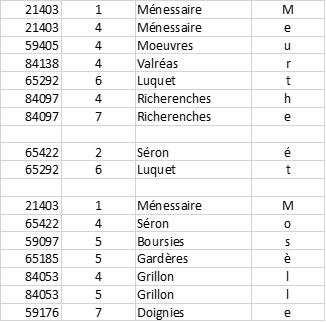 http://www.prise2tete.fr/upload/Klimrod-Nobo_Valence.jpg