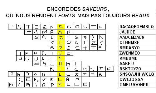http://www.prise2tete.fr/upload/Kromagnon-moicestmoi-saveurs02-tab.JPG