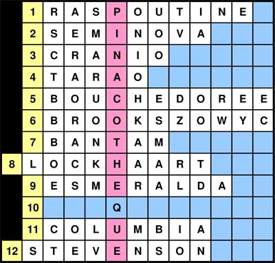 http://www.prise2tete.fr/upload/L00ping007-cortomaltese.jpg