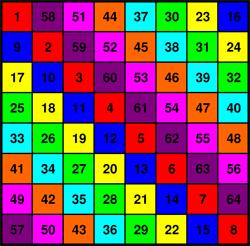 http://www.prise2tete.fr/upload/L00ping007-echiquier.jpg