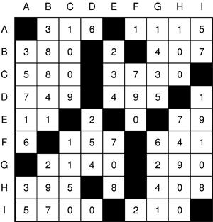 http://www.prise2tete.fr/upload/L00ping007-nombrescroises.jpg