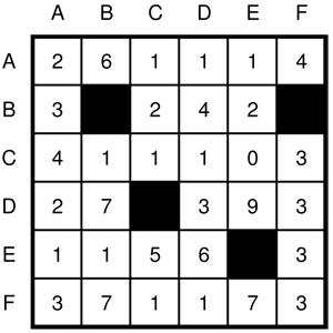 http://www.prise2tete.fr/upload/L00ping007-nombrescroises2.jpg