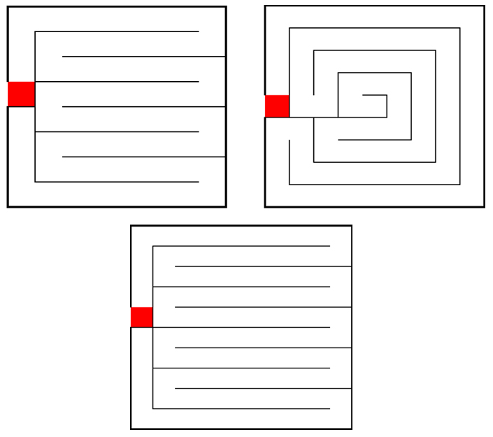 http://www.prise2tete.fr/upload/L00ping007-parcours-carre.jpg