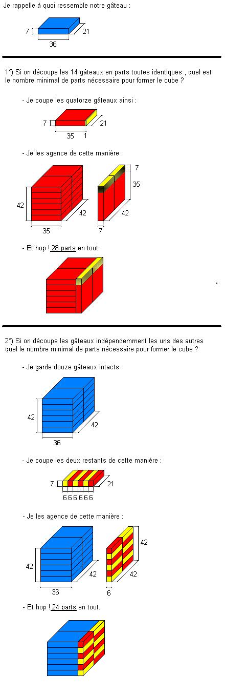 http://www.prise2tete.fr/upload/LeSingeMalicieux-gateau20-2.PNG