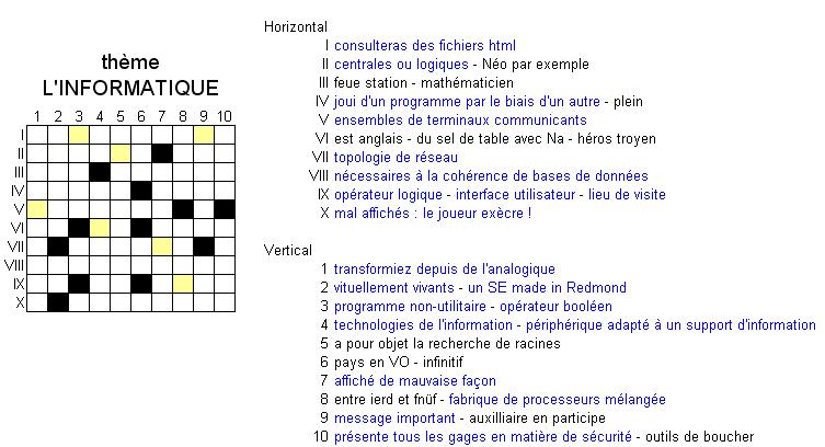 http://www.prise2tete.fr/upload/LeSingeMalicieux-informatique.PNG