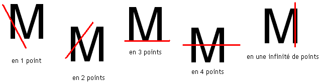 http://www.prise2tete.fr/upload/LeSingeMalicieux-lettreetdroite.PNG