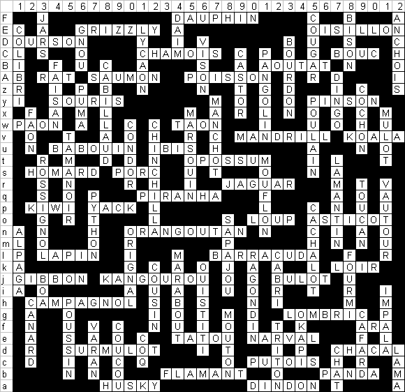 http://www.prise2tete.fr/upload/MPI33-mauxmeles.png