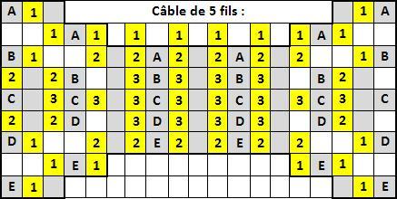 http://www.prise2tete.fr/upload/Moriss-Cable5Fils.JPG