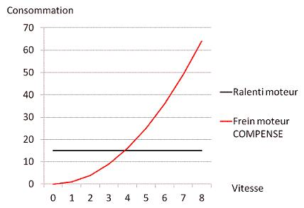 http://www.prise2tete.fr/upload/Moriss-Exemple_graph.JPG