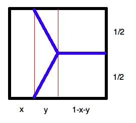 http://www.prise2tete.fr/upload/MthS-MlndN-decoupagecarre.png