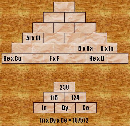 http://www.prise2tete.fr/upload/MthS-MlndN-elementaire.jpg