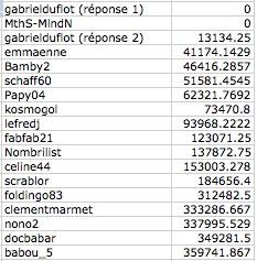 http://www.prise2tete.fr/upload/MthS-MlndN-resultats2.jpg