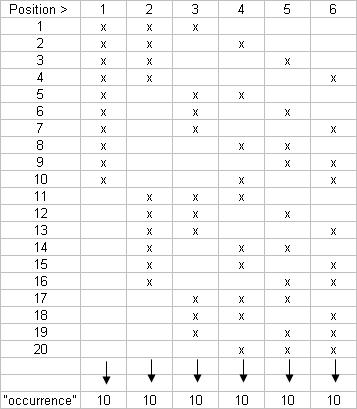 http://www.prise2tete.fr/upload/NickoGecko-20combinaisons.jpg