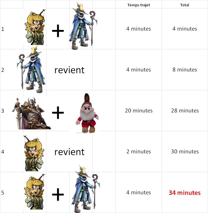 http://www.prise2tete.fr/upload/NickoGecko-TraverseePont.jpg