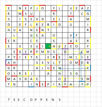 http://www.prise2tete.fr/upload/NickoGecko-etape5coppens.jpg