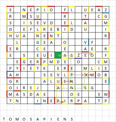 http://www.prise2tete.fr/upload/NickoGecko-etape5homosapiens.jpg