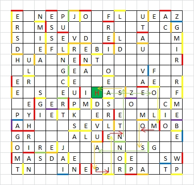 http://www.prise2tete.fr/upload/NickoGecko-etape5homosapiens2.jpg
