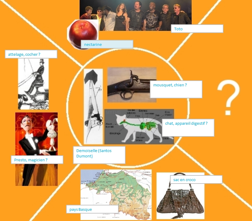 http://www.prise2tete.fr/upload/NickoGecko-orangessai.jpg