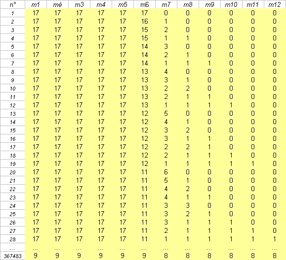 http://www.prise2tete.fr/upload/NickoGecko-partitionsde102.jpg