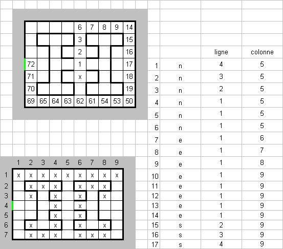http://www.prise2tete.fr/upload/NickoGecko-robotaveugle1.jpg