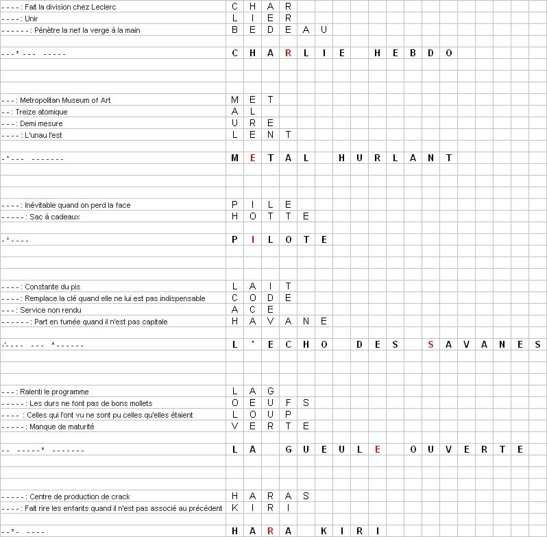 http://www.prise2tete.fr/upload/NickoGecko-sanscorbillard1.jpg